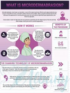 microdermabrasion infographic